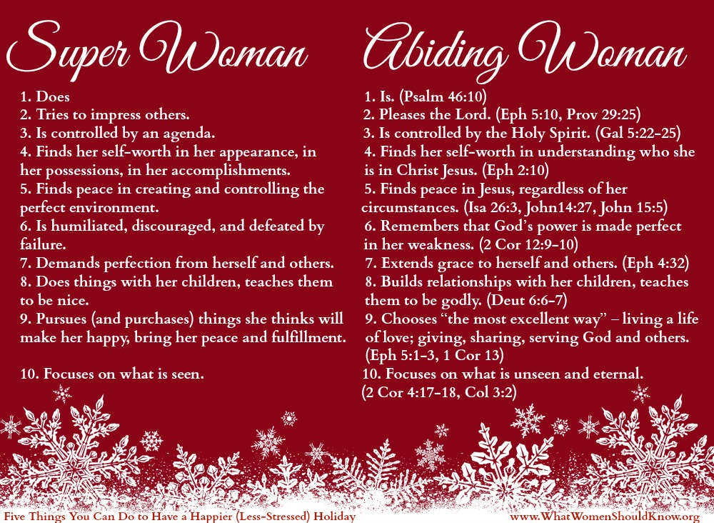 Super Woman vs. Abiding Woman CD